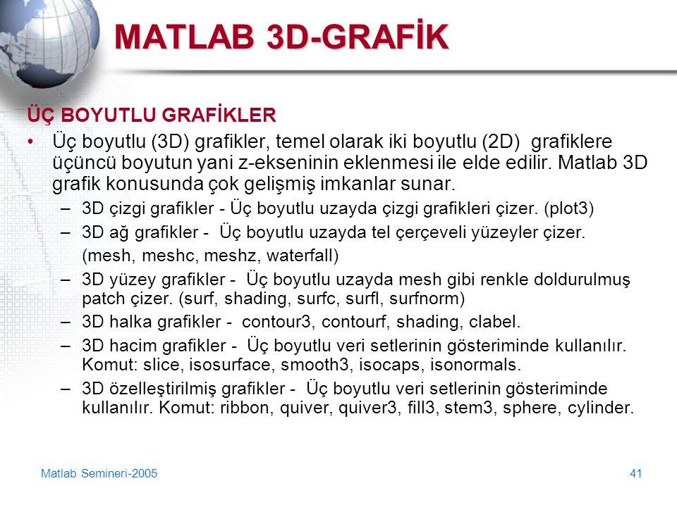 Matlab Semineri-200541 MATLAB 3D-GRAFİK ÜÇ BOYUTLU GRAFİKLER Üç boyutlu (3D) grafikler, temel olarak iki boyutlu (2D) grafiklere üçüncü boyutun yani z