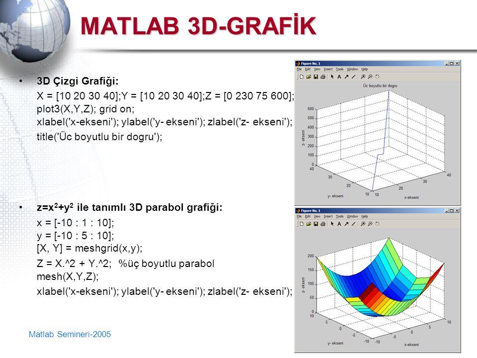 Matlab Semineri-200542 MATLAB 3D-GRAFİK 3D Çizgi Grafiği: X = [10 20 30 40];Y = [10 20 30 40];Z = [0 230 75 600]; plot3(X,Y,Z); grid on; xlabel('x-eks