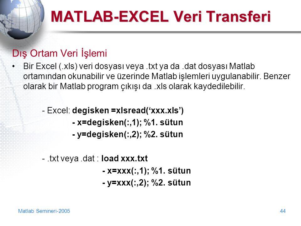 Matlab Semineri-200544 MATLAB-EXCEL Veri Transferi Dış Ortam Veri İşlemi Bir Excel (.xls) veri dosyası veya.txt ya da.dat dosyası Matlab ortamından ok