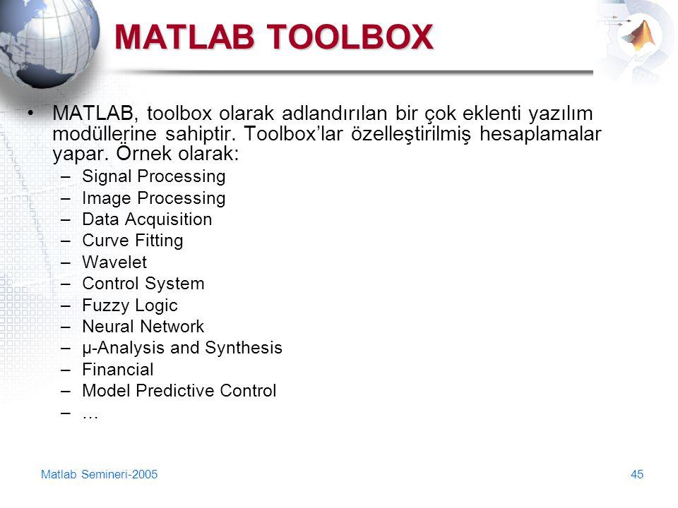 Matlab Semineri-200545 MATLAB TOOLBOX MATLAB, toolbox olarak adlandırılan bir çok eklenti yazılım modüllerine sahiptir. Toolbox'lar özelleştirilmiş he