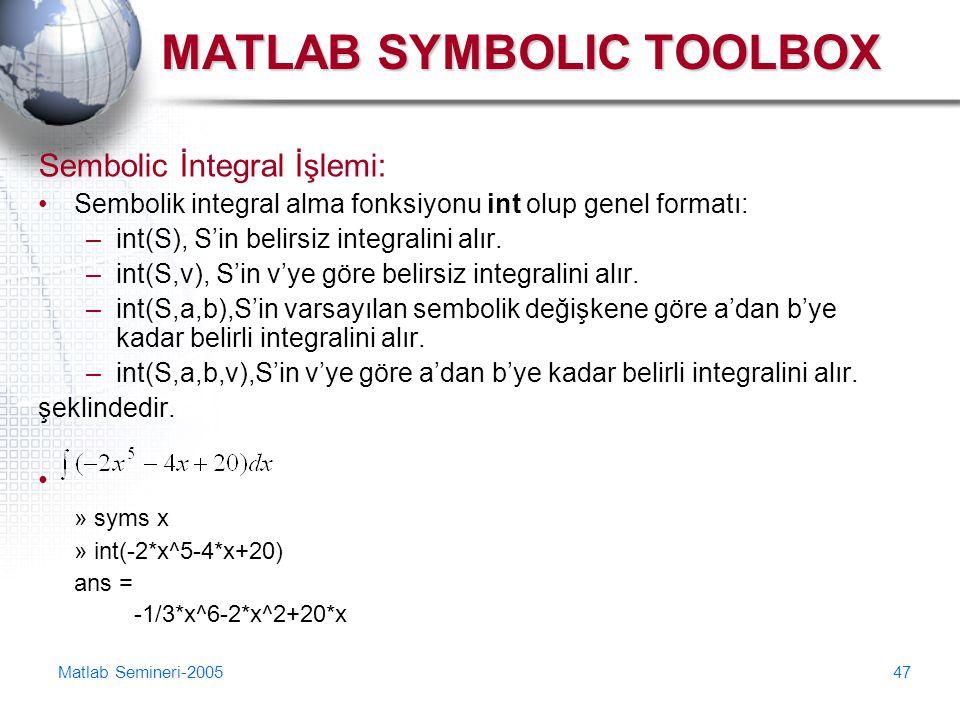 Matlab Semineri-200547 MATLAB SYMBOLIC TOOLBOX Sembolic İntegral İşlemi: Sembolik integral alma fonksiyonu int olup genel formatı: –int(S), S'in belir
