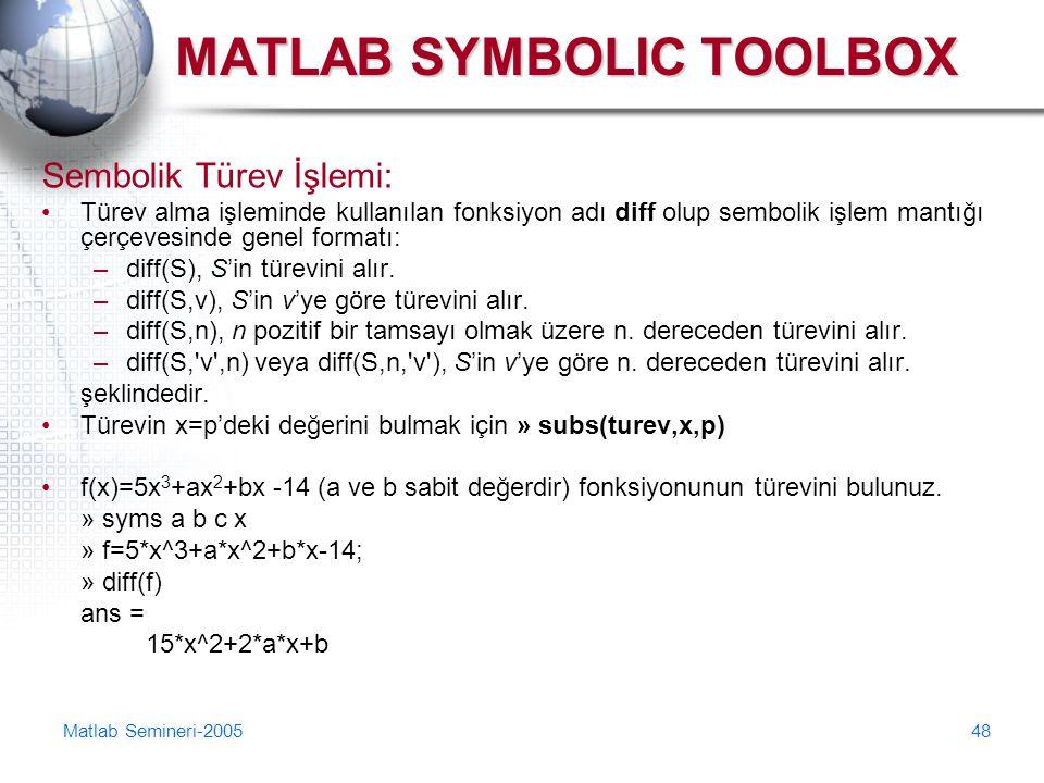 Matlab Semineri-200548 MATLAB SYMBOLIC TOOLBOX Sembolik Türev İşlemi: Türev alma işleminde kullanılan fonksiyon adı diff olup sembolik işlem mantığı ç