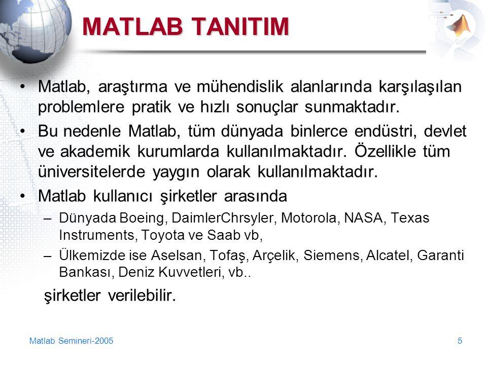 Matlab Semineri-20055 MATLAB TANITIM Matlab, araştırma ve mühendislik alanlarında karşılaşılan problemlere pratik ve hızlı sonuçlar sunmaktadır. Bu ne