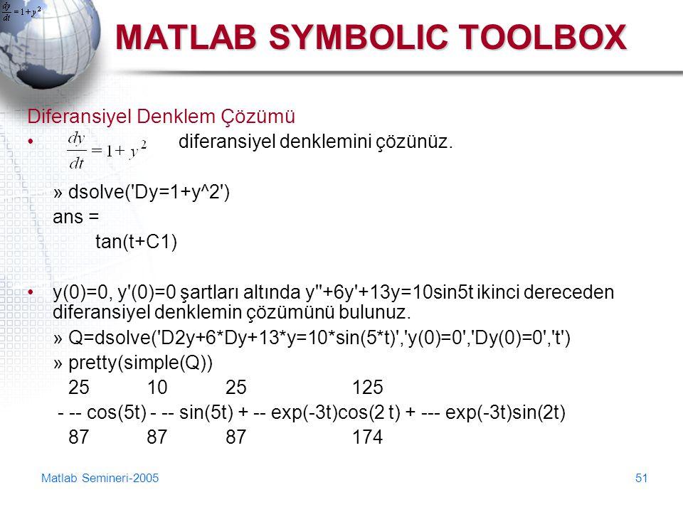 Matlab Semineri-200551 MATLAB SYMBOLIC TOOLBOX Diferansiyel Denklem Çözümü diferansiyel denklemini çözünüz. » dsolve('Dy=1+y^2') ans = tan(t+C1) y(0)=