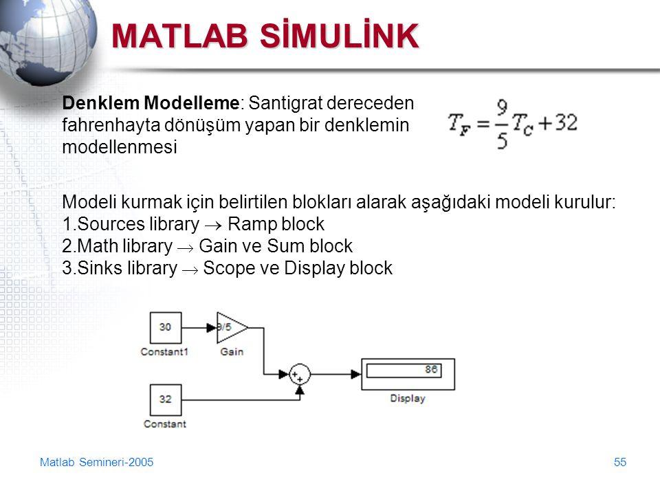 Matlab Semineri-200555 Denklem Modelleme: Santigrat dereceden fahrenhayta dönüşüm yapan bir denklemin modellenmesi Modeli kurmak için belirtilen blokl