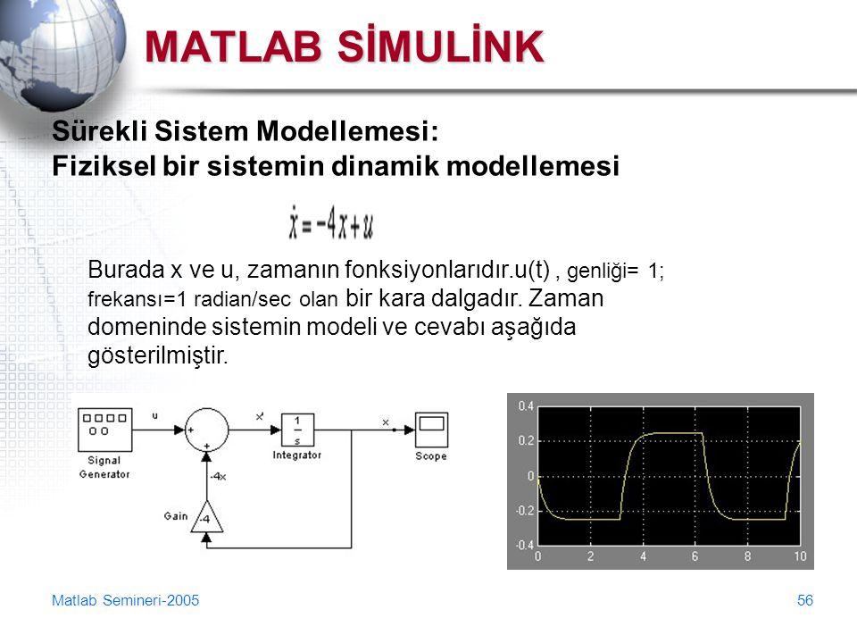 Matlab Semineri-200556 MATLAB SİMULİNK Sürekli Sistem Modellemesi: Fiziksel bir sistemin dinamik modellemesi Burada x ve u, zamanın fonksiyonlarıdır.u