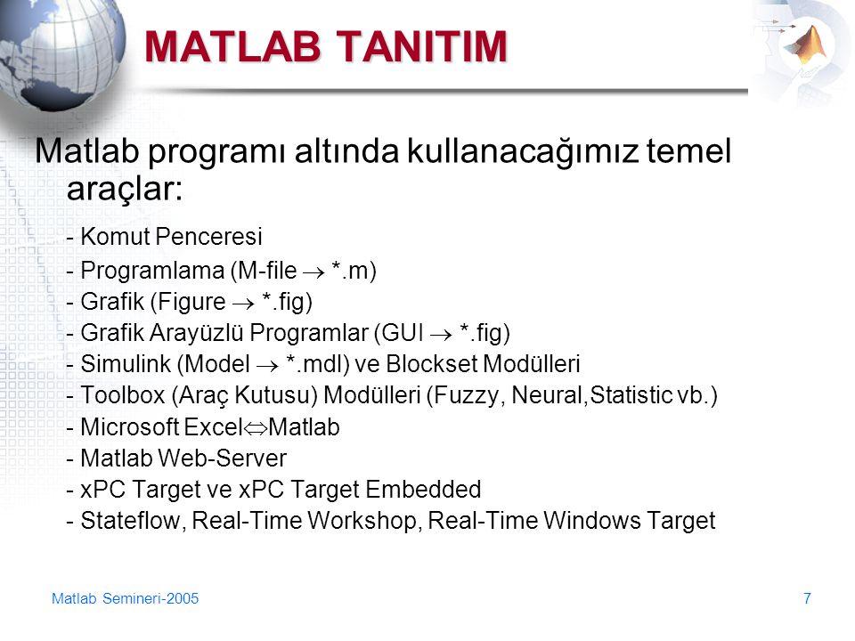 Matlab Semineri-20057 MATLAB TANITIM Matlab programı altında kullanacağımız temel araçlar: - Komut Penceresi - Programlama (M-file  *.m) - Grafik (Fi