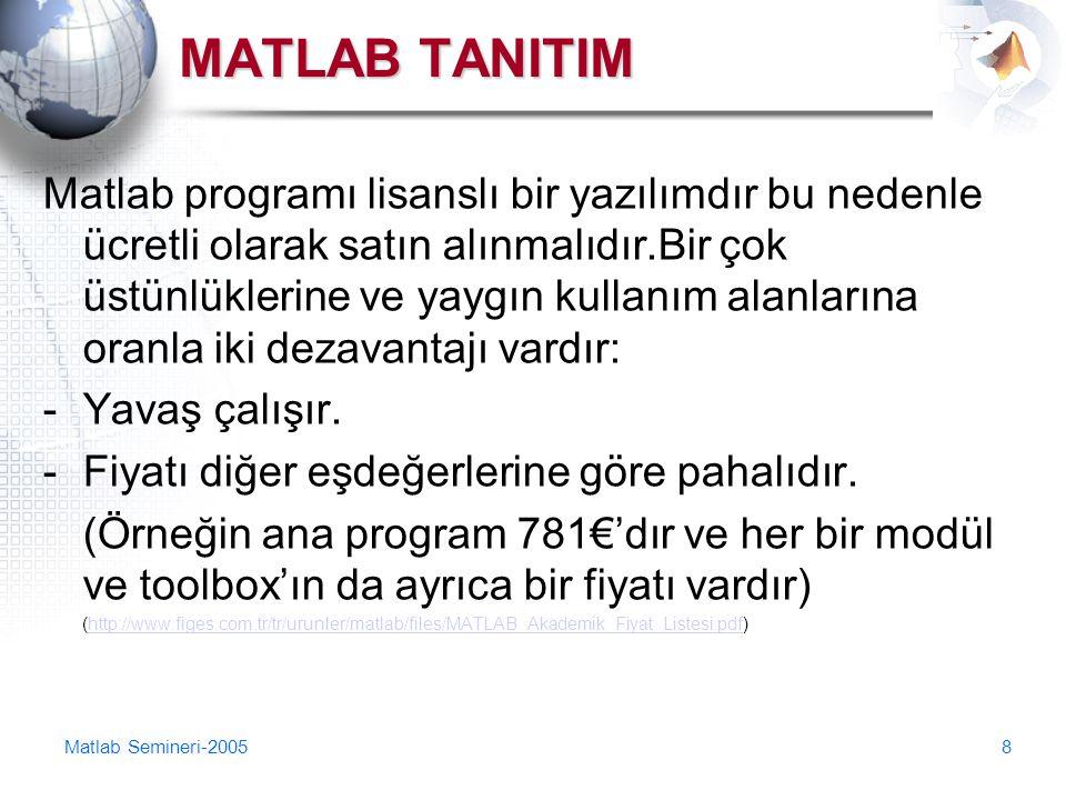 Matlab Semineri-20058 MATLAB TANITIM Matlab programı lisanslı bir yazılımdır bu nedenle ücretli olarak satın alınmalıdır.Bir çok üstünlüklerine ve yay