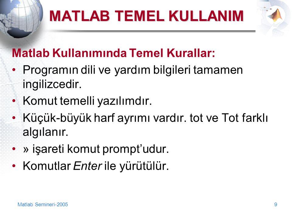 Matlab Semineri-20059 MATLAB TEMEL KULLANIM Matlab Kullanımında Temel Kurallar: Programın dili ve yardım bilgileri tamamen ingilizcedir. Komut temelli