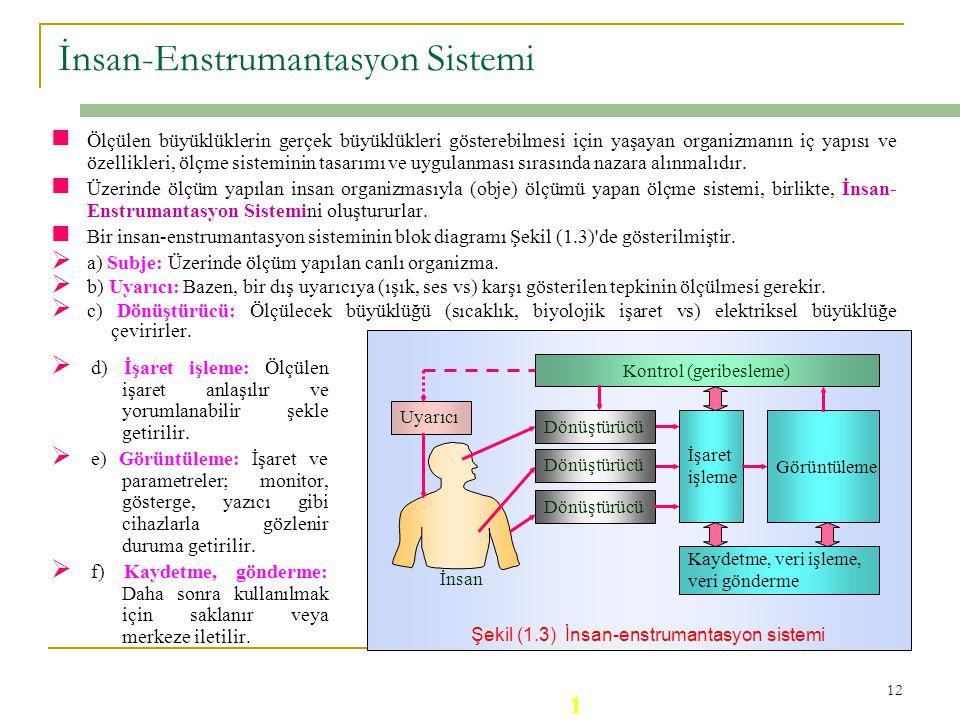11 Mühendislikte karakteristikleri bilinmeyen bir sistem genellikle bir dört uçlu (siyah kutu) olarak gösterilir. Böyle bir sistemin analizinde amaçla