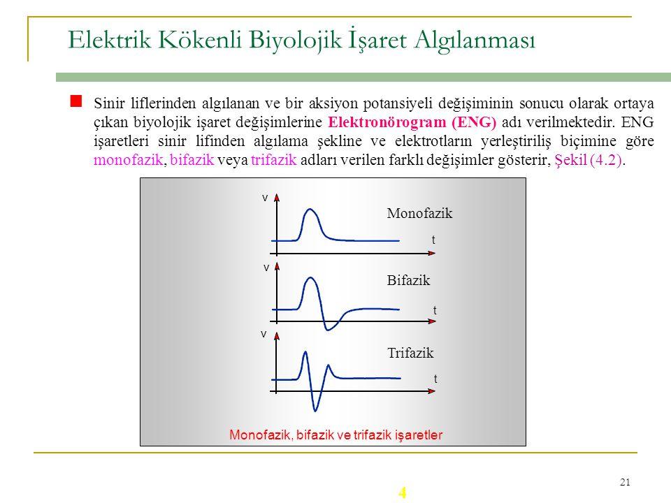 20 Örnek (Yüzey Elektrotları) a)d) b)e) c)f) Bağlantı ucu Lastik hazne Temas yüzeyi Yüzey elektrotları Gümüş tel örgü Yapışkan bant Bağlantı teli İki