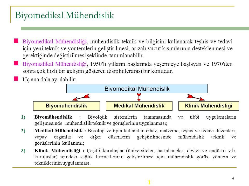 14 Elektrik Kökenli Biyolojik İşaretlerin Özellikleri : * Elektrotlar aracılığıyla canlı vücudundan algılanırlar, yalıtım önemlidir, * Genlikleri küçüktür; *100 µV ~ *1 mV, * Spektrumu alçak frekanslar bölgesindedir; *0,1 Hz ~ 2000 Hz, * Fark işareti şeklinde bulunurlar, * Gürültülü işaretlerdir; temel gürültü kaynakları: ortak mod şeklindeki 50 Hz'lik şebeke gürültüleri, fark işaret şeklinde bulunan diğer biyolojik işaret kaynakları ve elektronik eleman gürültüleri.