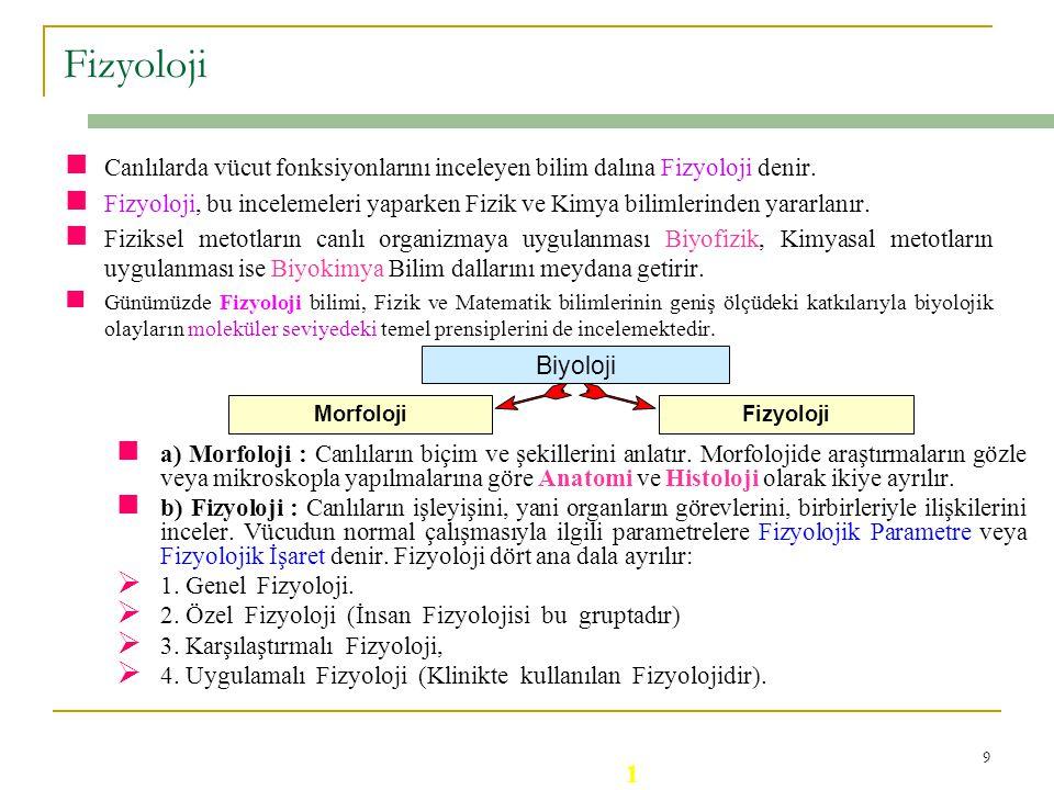9 Fizyoloji Canlılarda vücut fonksiyonlarını inceleyen bilim dalına Fizyoloji denir.