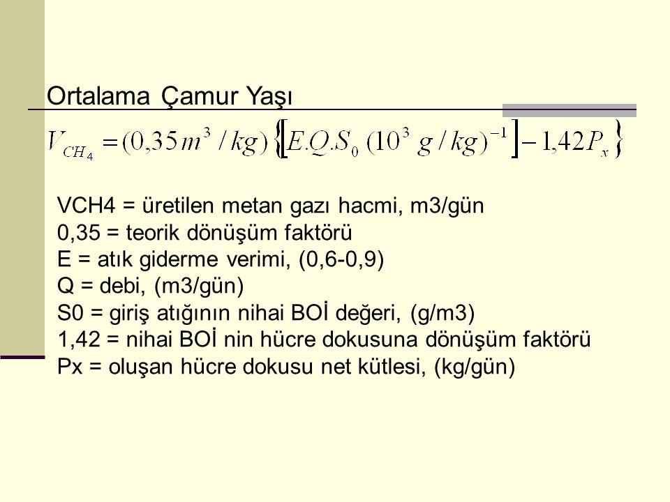 Ortalama Çamur Yaşı VCH4 = üretilen metan gazı hacmi, m3/gün 0,35 = teorik dönüşüm faktörü E = atık giderme verimi, (0,6-0,9) Q = debi, (m3/gün) S0 =