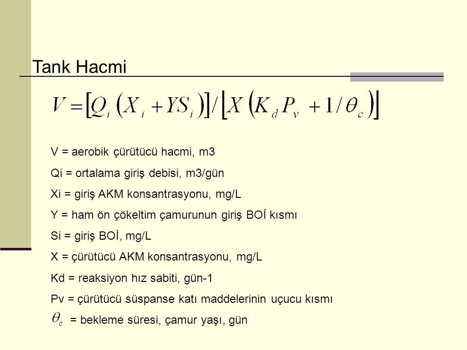 Tank Hacmi V = aerobik çürütücü hacmi, m3 Qi = ortalama giriş debisi, m3/gün Xi = giriş AKM konsantrasyonu, mg/L Y = ham ön çökeltim çamurunun giriş B