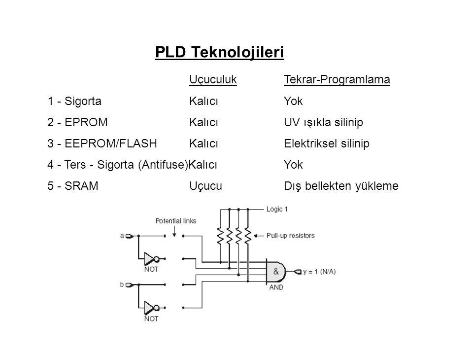 PLD Teknolojileri UçuculukTekrar-Programlama 1 - SigortaKalıcıYok 2 - EPROMKalıcıUV ışıkla silinip 3 - EEPROM/FLASHKalıcıElektriksel silinip 4 - Ters