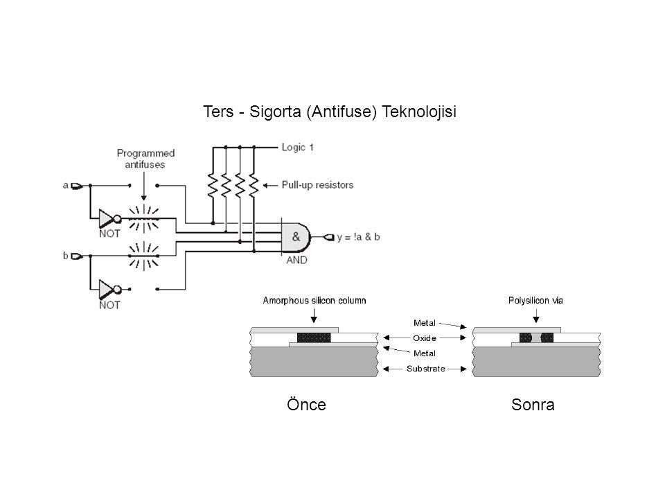 Ters - Sigorta (Antifuse) Teknolojisi Önce Sonra