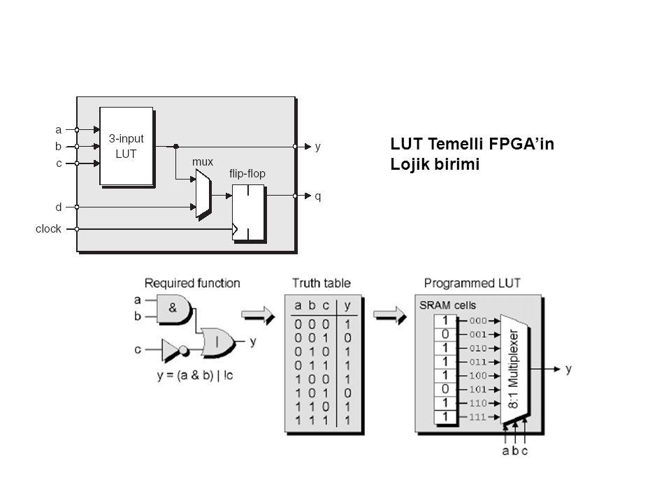 LUT Temelli FPGA'in Lojik birimi