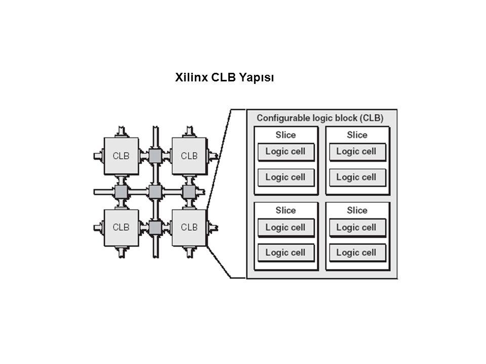 Xilinx CLB Yapısı