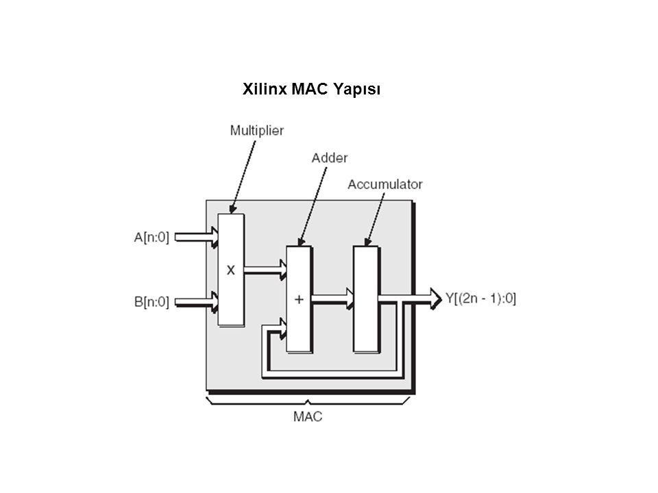 Xilinx MAC Yapısı