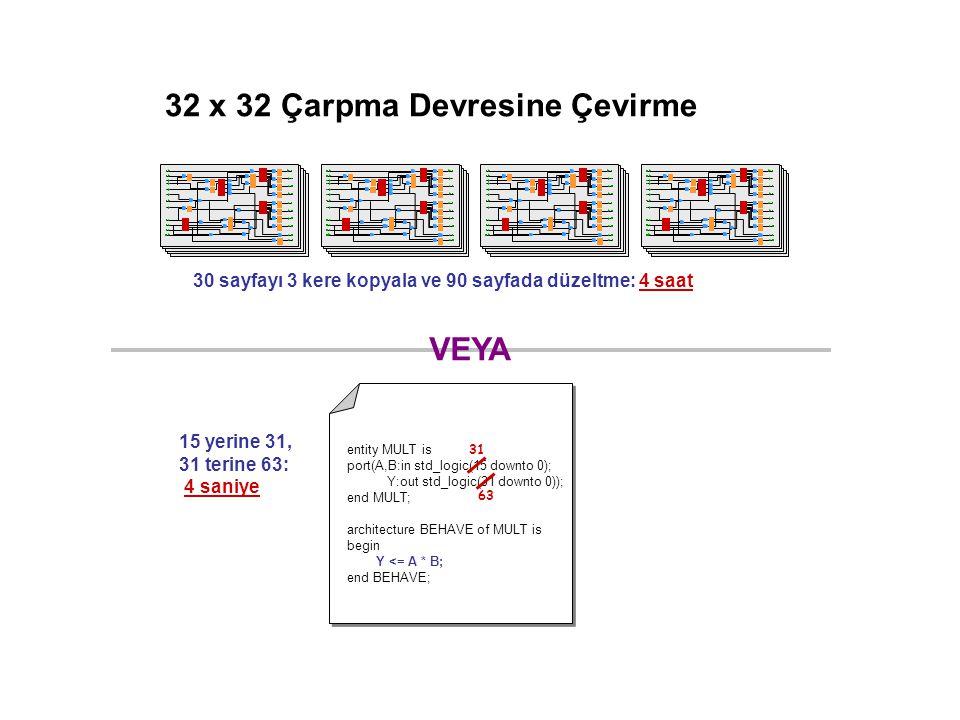 30 sayfayı 3 kere kopyala ve 90 sayfada düzeltme: 4 saat 15 yerine 31, 31 terine 63: 4 saniye VEYA entity MULT is port(A,B:in std_logic(15 downto 0);