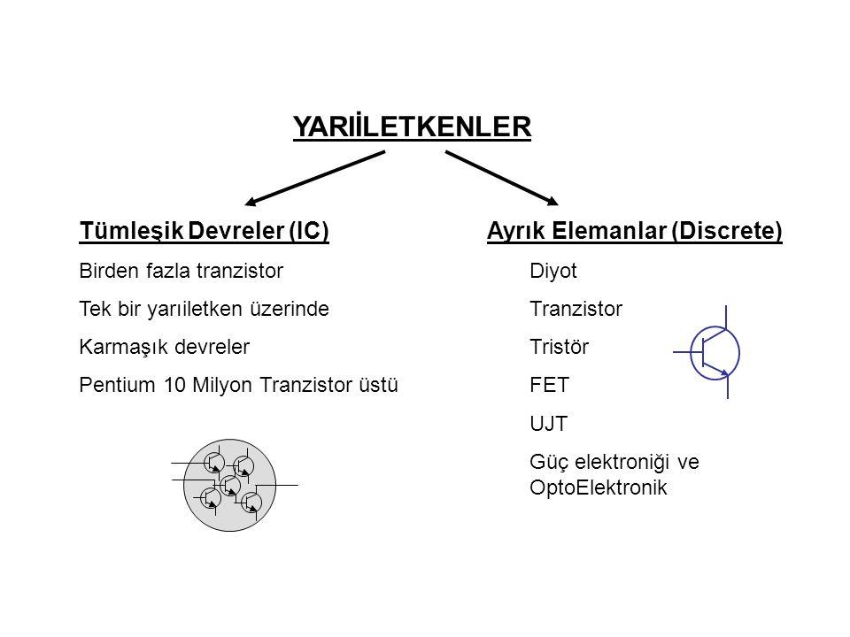 YARIİLETKENLER Ayrık Elemanlar (Discrete) Diyot Tranzistor Tristör FET UJT Güç elektroniği ve OptoElektronik Tümleşik Devreler (IC) Birden fazla tranz