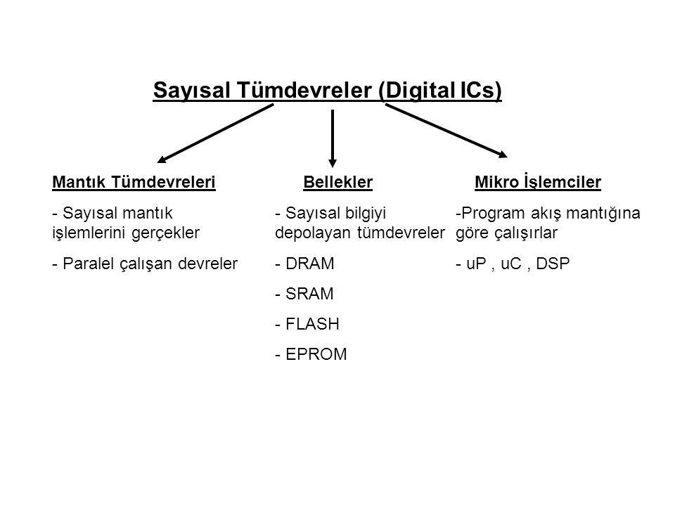 Sayısal Mantık Tümdevreleri (Digital Logic ICs) Standart Ürünler (Standard Products) -Fonksiyonları tanımlı -Katalog ürünleri -74xxx, CD4000 -TTL, CMOS Uygulamaya Özgü Standart Ürünler (ASSP) - Kaydedicileri programla - DVB tümdevreleri - MP3, MPEG tümdevreleri Uygulamaya Özgü Tümdevreler (ASIC) -Sadece tek bir ürün için özel tasarım -Fabrikadan yarı- mamül veya tam mamül olarak çıkar