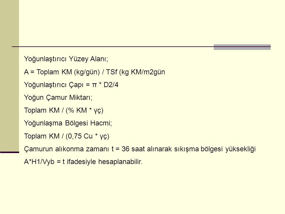 Yoğunlaştırıcı Yüzey Alanı; A = Toplam KM (kg/gün) / TSf (kg KM/m2gün Yoğunlaştırıcı Çapı = π * D2/4 Yoğun Çamur Miktarı; Toplam KM / (% KM * γç) Yoğu