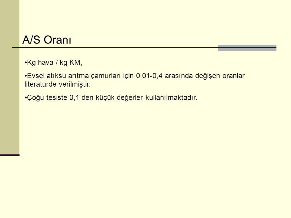 A/S Oranı Kg hava / kg KM, Evsel atıksu arıtma çamurları için 0,01-0,4 arasında değişen oranlar literatürde verilmiştir. Çoğu tesiste 0,1 den küçük de