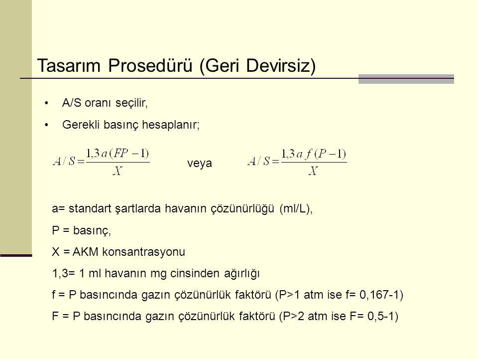 Tasarım Prosedürü (Geri Devirsiz) A/S oranı seçilir, Gerekli basınç hesaplanır; a= standart şartlarda havanın çözünürlüğü (ml/L), P = basınç, X = AKM
