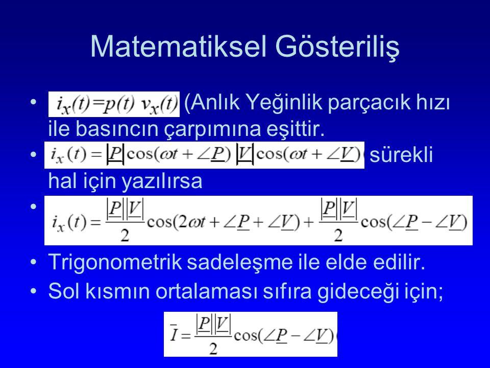 Matematiksel Gösteriliş ix(t)=p(t).vx(t) (Anlık Yeğinlik parçacık hızı ile basıncın çarpımına eşittir. ix(t)=Pcos(ωt+ӨP)Vcos(ωt+ ӨV) sürekli hal için