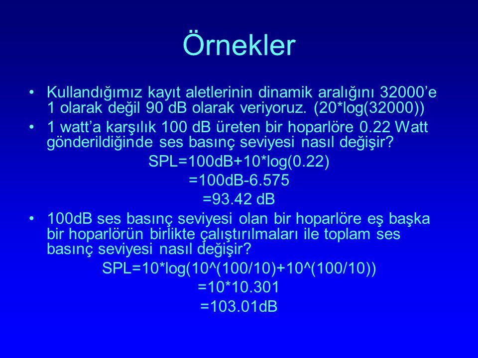 Örnekler Kullandığımız kayıt aletlerinin dinamik aralığını 32000'e 1 olarak değil 90 dB olarak veriyoruz. (20*log(32000)) 1 watt'a karşılık 100 dB üre