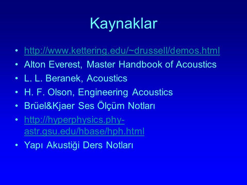 Kaynaklar http://www.kettering.edu/~drussell/demos.html Alton Everest, Master Handbook of Acoustics L. L. Beranek, Acoustics H. F. Olson, Engineering