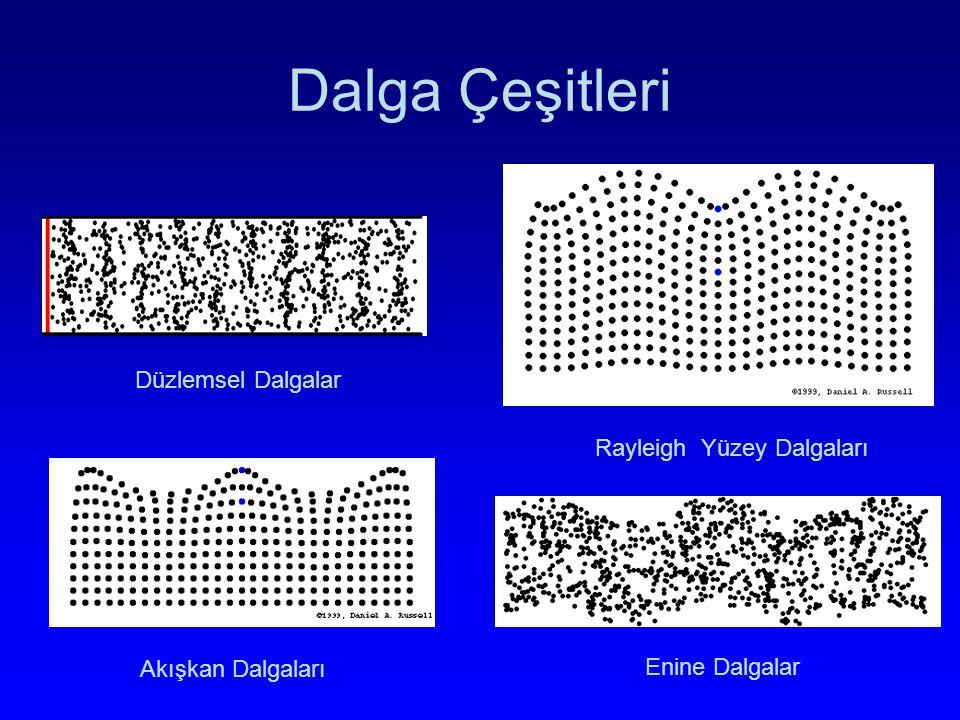 Dalga Çeşitleri Düzlemsel Dalgalar Enine Dalgalar Akışkan Dalgaları Rayleigh Yüzey Dalgaları