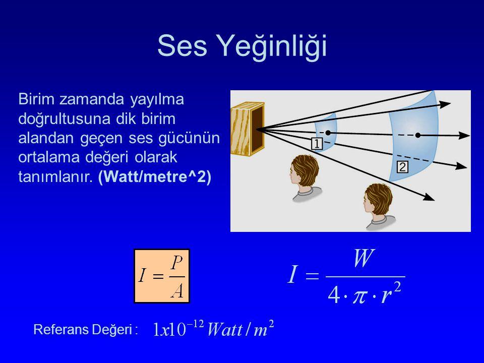 Ses Yeğinliği Birim zamanda yayılma doğrultusuna dik birim alandan geçen ses gücünün ortalama değeri olarak tanımlanır. (Watt/metre^2) Referans Değeri