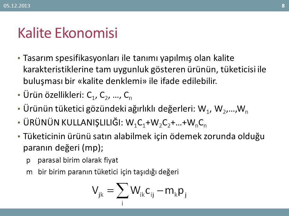 Kalite Ekonomisi Tasarım spesifikasyonları ile tanımı yapılmış olan kalite karakteristiklerine tam uygunluk gösteren ürünün, tüketicisi ile buluşması