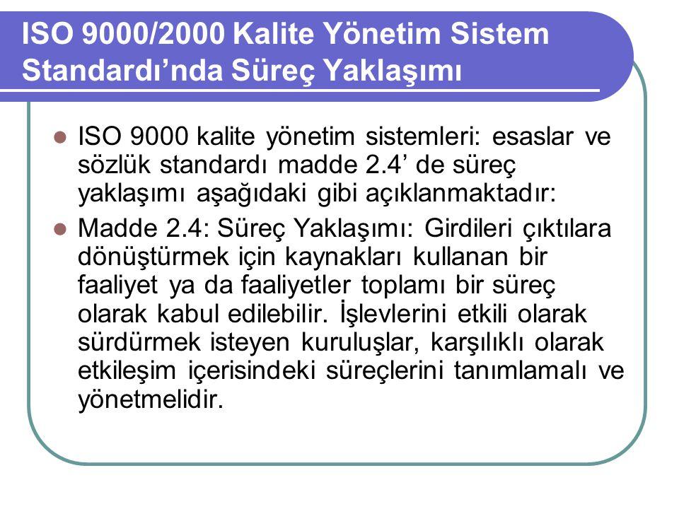 ISO 9000/2000 Kalite Yönetim Sistem Standardı'nda Süreç Yaklaşımı ISO 9000 kalite yönetim sistemleri: esaslar ve sözlük standardı madde 2.4' de süreç
