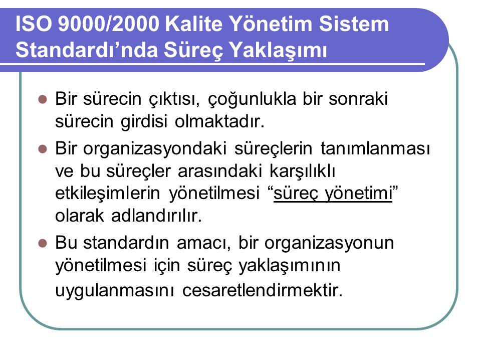 ISO 9000/2000 Kalite Yönetim Sistem Standardı'nda Süreç Yaklaşımı Bir sürecin çıktısı, çoğunlukla bir sonraki sürecin girdisi olmaktadır. Bir organiza