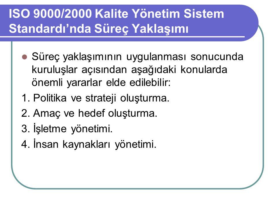 ISO 9000/2000 Kalite Yönetim Sistem Standardı'nda Süreç Yaklaşımı Süreç yaklaşımının uygulanması sonucunda kuruluşlar açısından aşağıdaki konularda ön