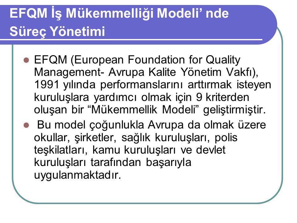 EFQM İş Mükemmelliği Modeli' nde Süreç Yönetimi EFQM (European Foundation for Quality Management- Avrupa Kalite Yönetim Vakfı), 1991 yılında performan
