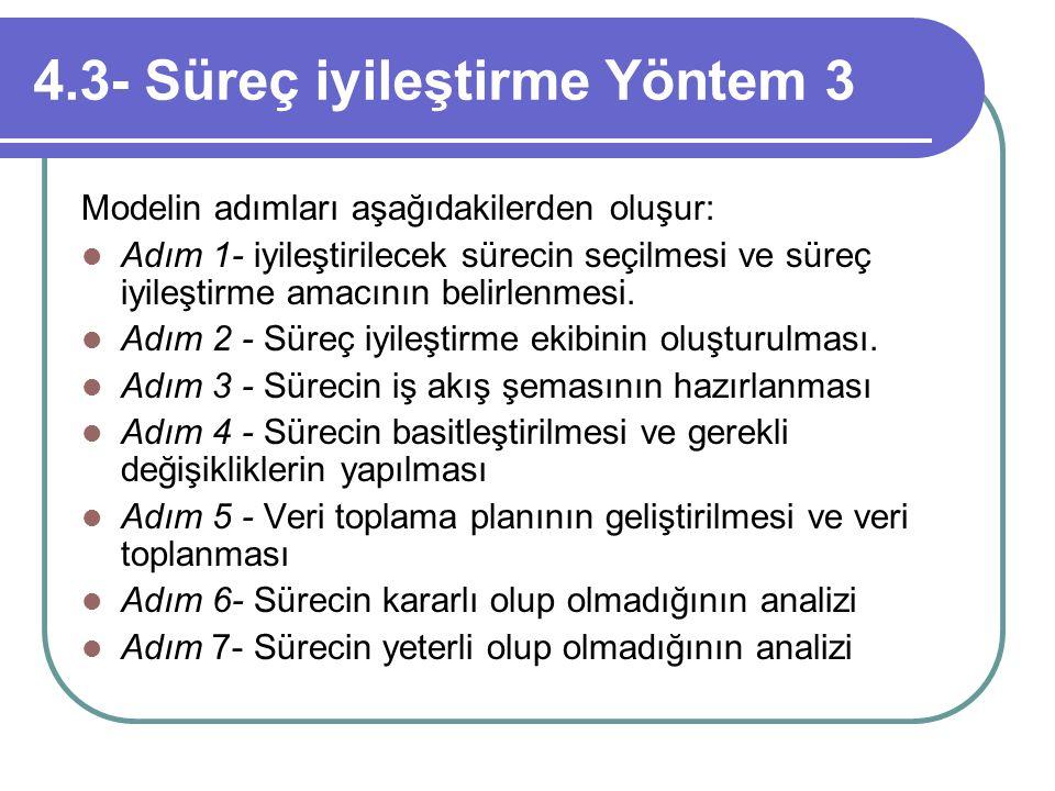 4.3- Süreç iyileştirme Yöntem 3 Modelin adımları aşağıdakilerden oluşur: Adım 1- iyileştirilecek sürecin seçilmesi ve süreç iyileştirme amacının belir