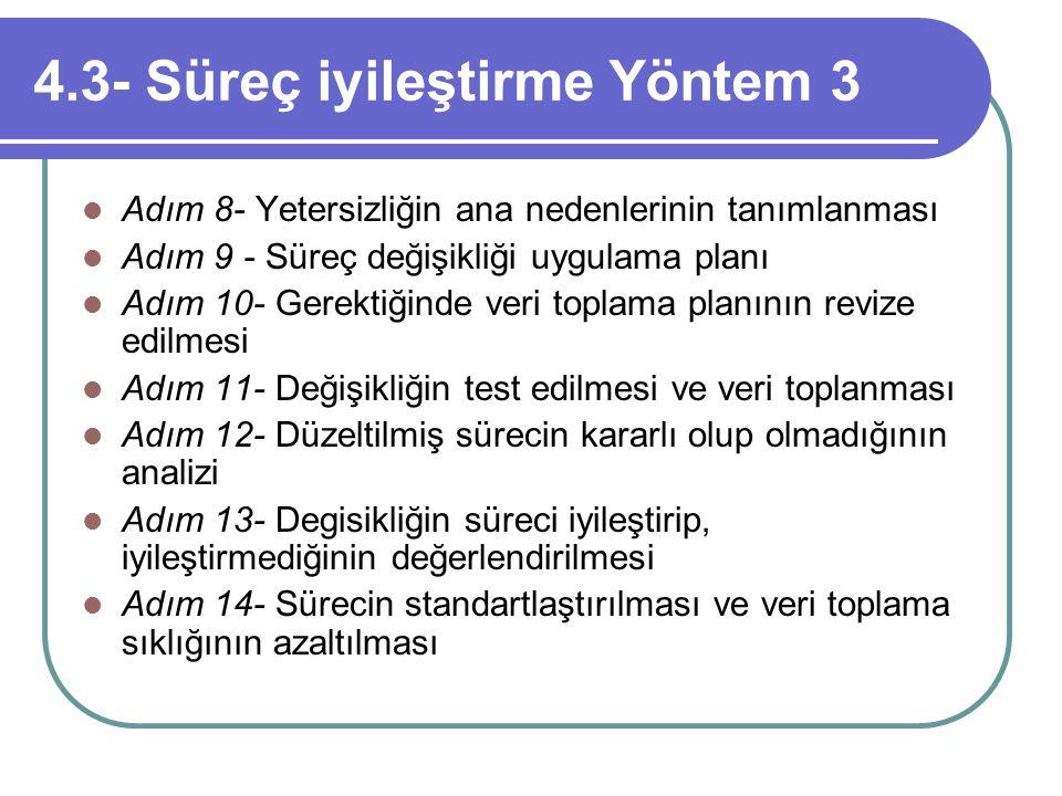 4.3- Süreç iyileştirme Yöntem 3 Adım 8- Yetersizliğin ana nedenlerinin tanımlanması Adım 9 - Süreç değişikliği uygulama planı Adım 10- Gerektiğinde ve
