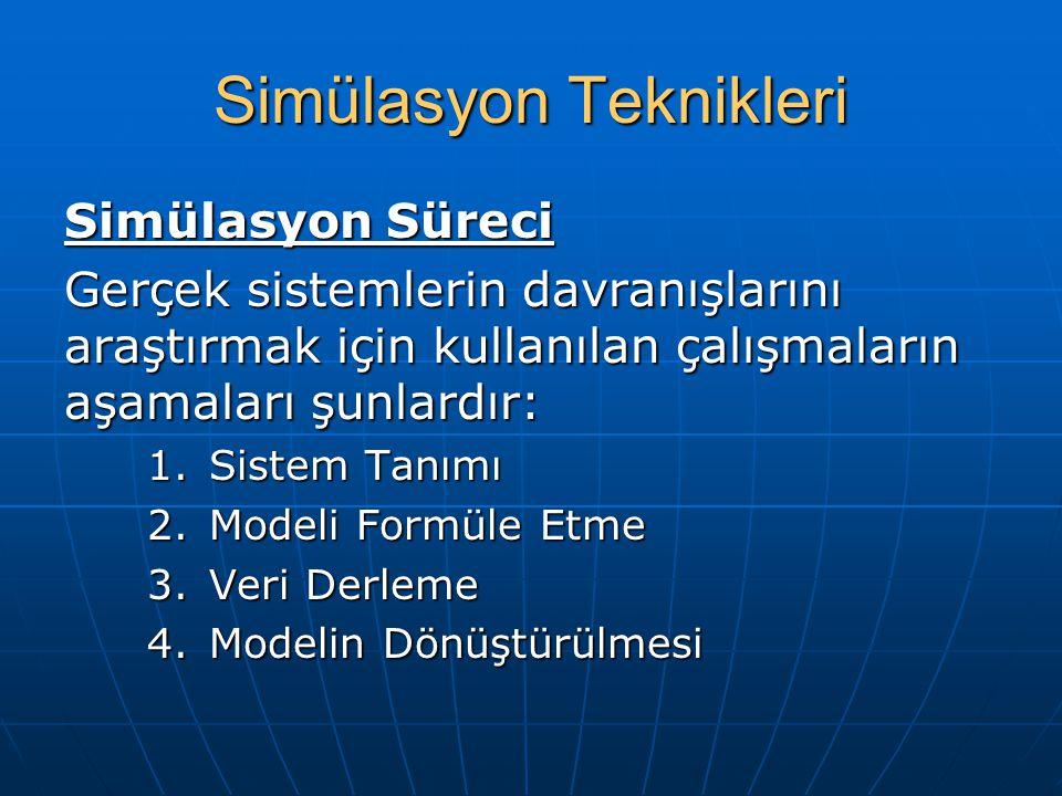 Simülasyon Teknikleri Simülasyon Süreci Gerçek sistemlerin davranışlarını araştırmak için kullanılan çalışmaların aşamaları şunlardır: 1.Sistem Tanımı