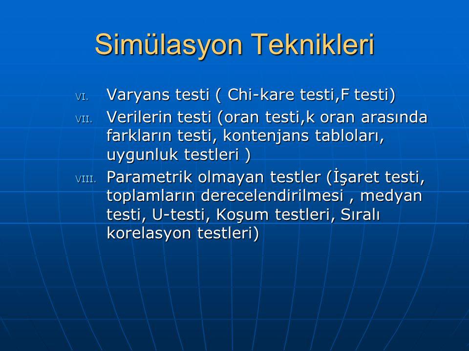 Simülasyon Teknikleri VI. Varyans testi ( Chi-kare testi,F testi) VII. Verilerin testi (oran testi,k oran arasında farkların testi, kontenjans tablola