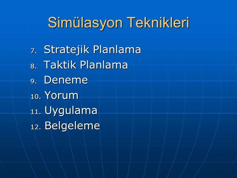 Simülasyon Teknikleri 7. Stratejik Planlama 8. Taktik Planlama 9. Deneme 10. Yorum 11. Uygulama 12. Belgeleme