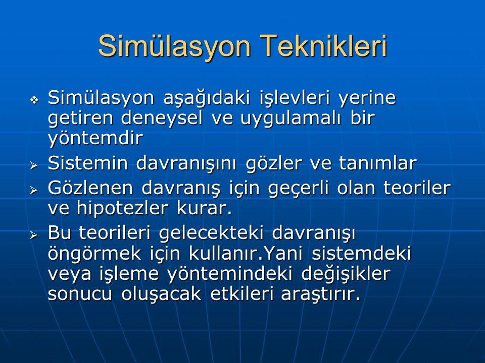Simülasyon Teknikleri Simülasyon yaklaşımının tercih edilmesi,uygulanması ve uygulamanın başarılı olması için bazı koşulların gerçeklenmesi gerekir Simülasyon yaklaşımının tercih edilmesi,uygulanması ve uygulamanın başarılı olması için bazı koşulların gerçeklenmesi gerekir a) Belirsizlik b) Rassallık c) Deneysellik d) Davranış Analizi e) Sistem Görüşü f) Evrimsellik
