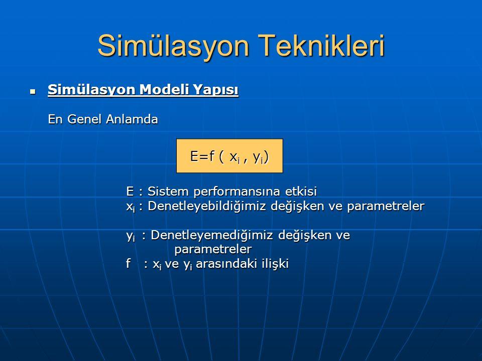 Simülasyon Teknikleri Simülasyon Modeli Yapısı Simülasyon Modeli Yapısı En Genel Anlamda E : Sistem performansına etkisi x i : Denetleyebildiğimiz değ