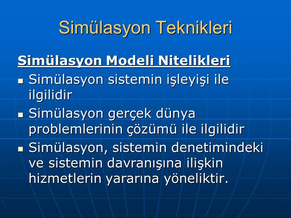 Simülasyon Teknikleri Simülasyon Modeli Nitelikleri Simülasyon sistemin işleyişi ile ilgilidir Simülasyon sistemin işleyişi ile ilgilidir Simülasyon g