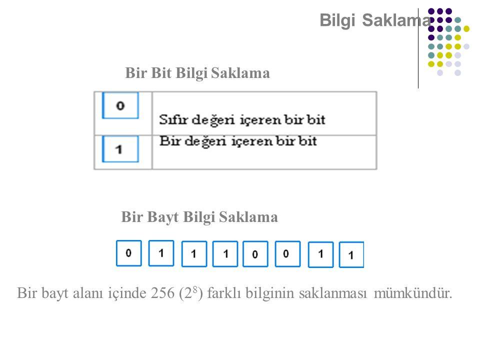 Bilgi Saklama Bir Bayt Bilgi Saklama Bir bayt alanı içinde 256 (2 8 ) farklı bilginin saklanması mümkündür. Bir Bit Bilgi Saklama