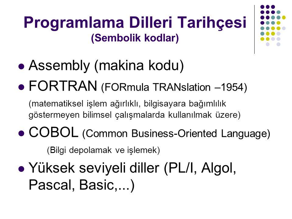 Programlama Dilleri Tarihçesi (Sembolik kodlar) Assembly (makina kodu) FORTRAN (FORmula TRANslation –1954) (matematiksel işlem ağırlıklı, bilgisayara